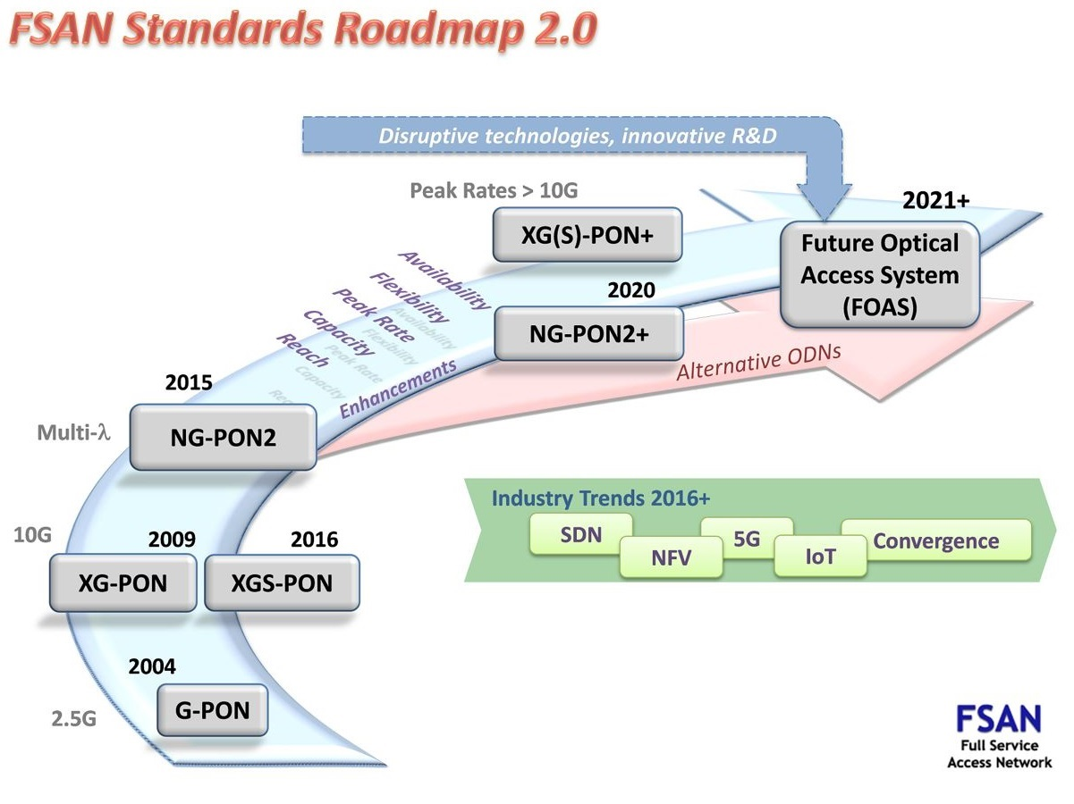 roadmap_2_0_a